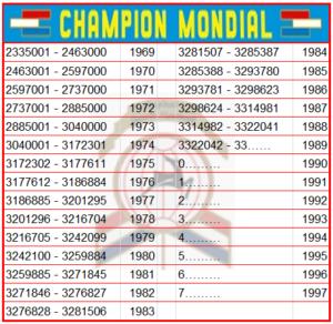 Frame nummers Gazelle Champion Mondial
